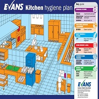 Kitchen Hygiene Plan