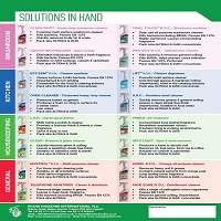Solutions in Hand